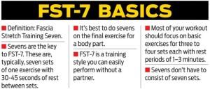 FST-7 Basics